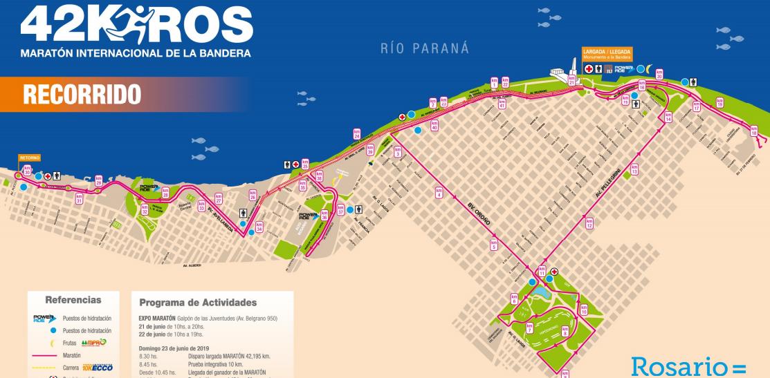 maraton rosario recorrido